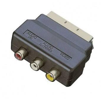 Euroconector RGB-AV OUT